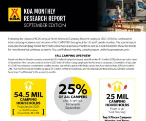 September KOA Monthly Report
